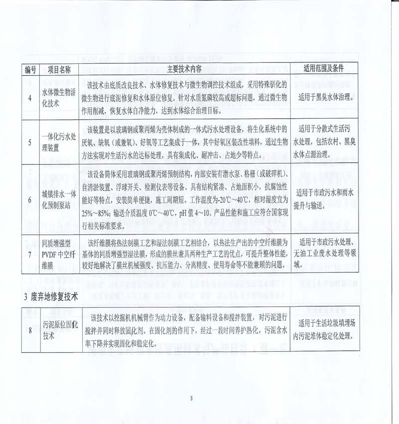 主要页 住建部生态修复先进技术与产品名录_5