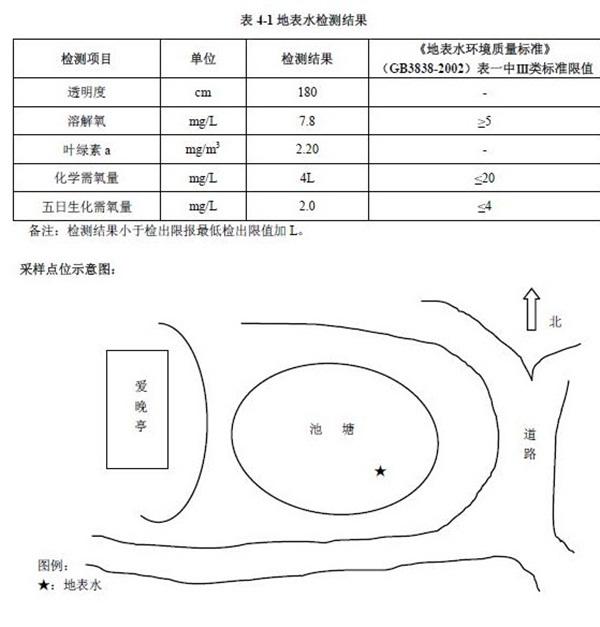 湖南爱晚亭景观湖水质提升工程-佳业佳境工程案例
